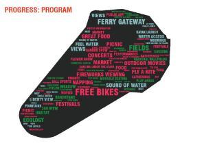 program-map